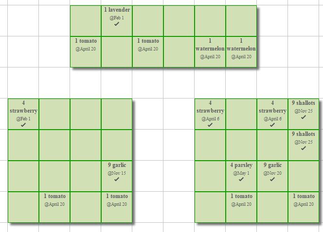 2015 garden plan